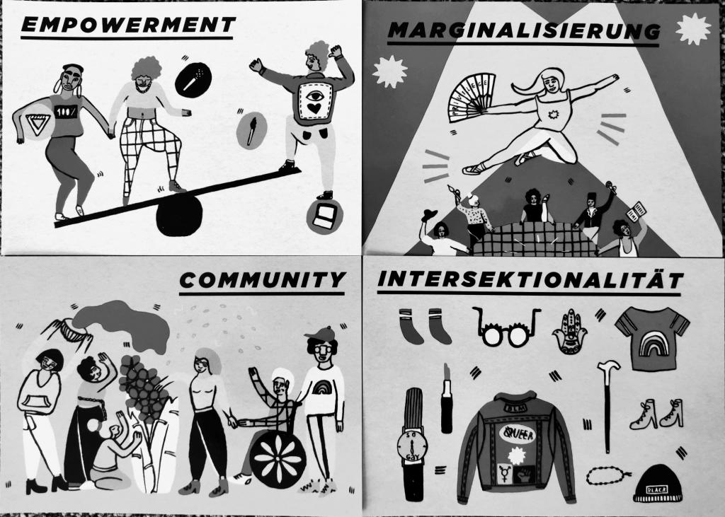 Vier Illustrationen (links oben nach rechts unten): 1. 1. Empowerment: Zwei Personen stehen auf einer Wippe, eine dritte steigt auf einen Laptop, um auf die Wippe zu kommen. 2. Marginalisierung: Eine Person springt mit Hilfe eines Sprungtuchs, das von vielen marginalisierten Kulturschaffenden gehalten wird in die Luft. Sie hält einen Fächer mit dem Wort Privileg in der Hand. 3. Community: eine Gruppe von unterschiedlichen Menschen kümmert sich um eine Pflanze. 4. Intersektionalität: verschiedene Gegenstände wie eine Brille, ein Gehstock, ein T-Shirt mit einem Regenbogen stehen für verschiedene Diskriminierungserfahrungen.